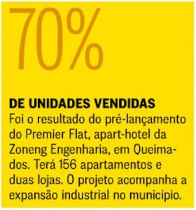 Premier Flat O Globo